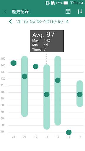 健康必備免費app推薦|ASUS Remote Heart Rate線上免付費app下載|3C達人阿輝的APP