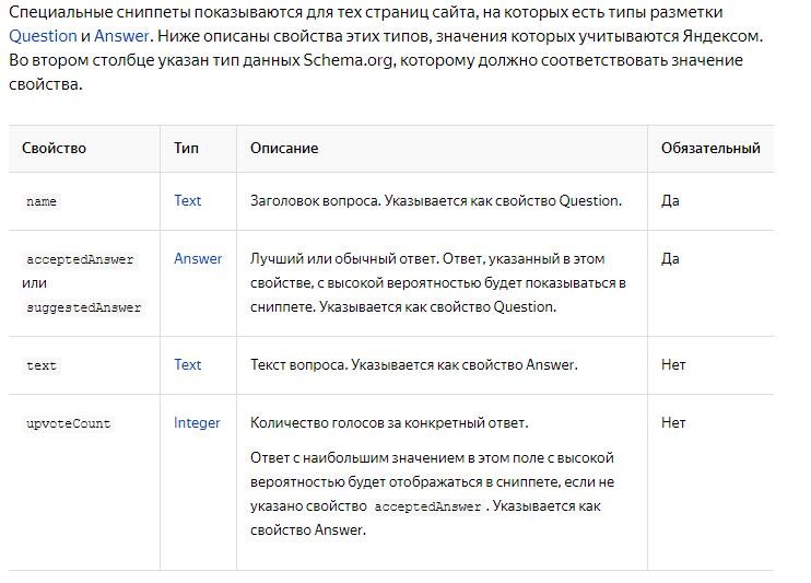 Требования Яндекса по микроразметке Вопросов и ответов