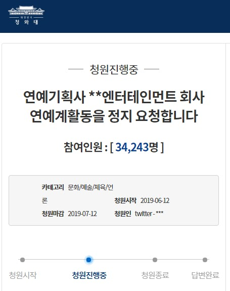 yg ent petition 30000