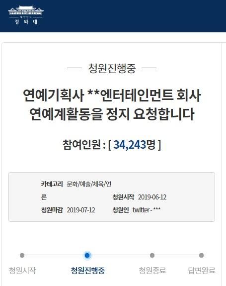 yg ent petition 30000