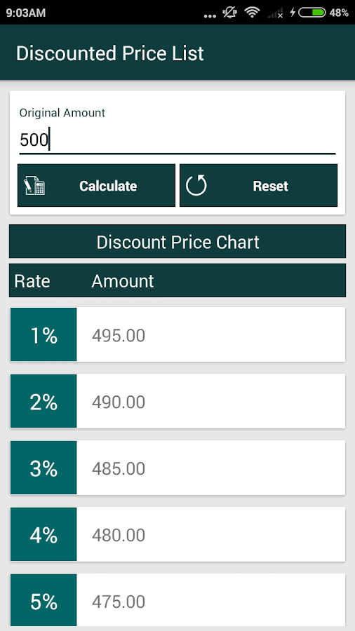 how to find the original amount after a discount percentage