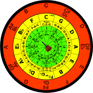 Circle of Fifths 5