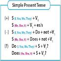 Simple Present Tenses icon