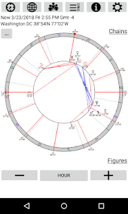 Astrological Charts Pro v8.0.3 HEZ1VfOdL42w8H5VjwK3hX-sxQK7Mg5wD6LarSacQF0ePJkX9Ep3RXCX0KAxRTydEA=h310