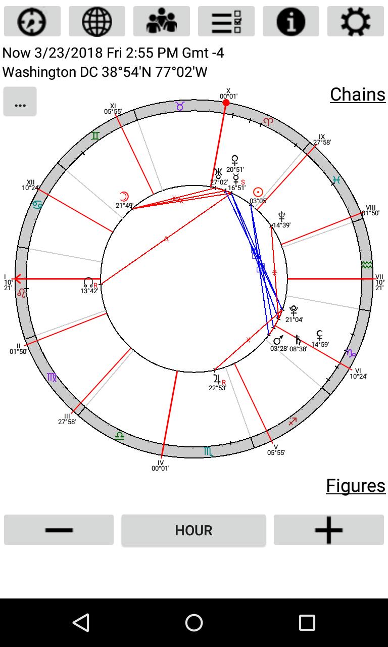 Astrological Charts Pro Screenshot 2