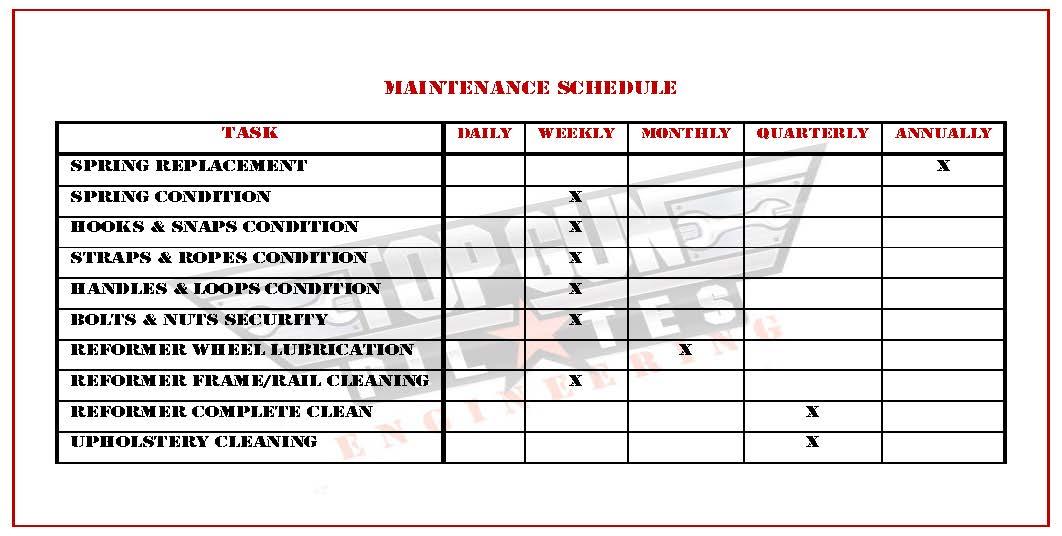 change time machine schedule