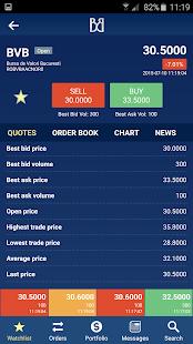Bursa trading system 2
