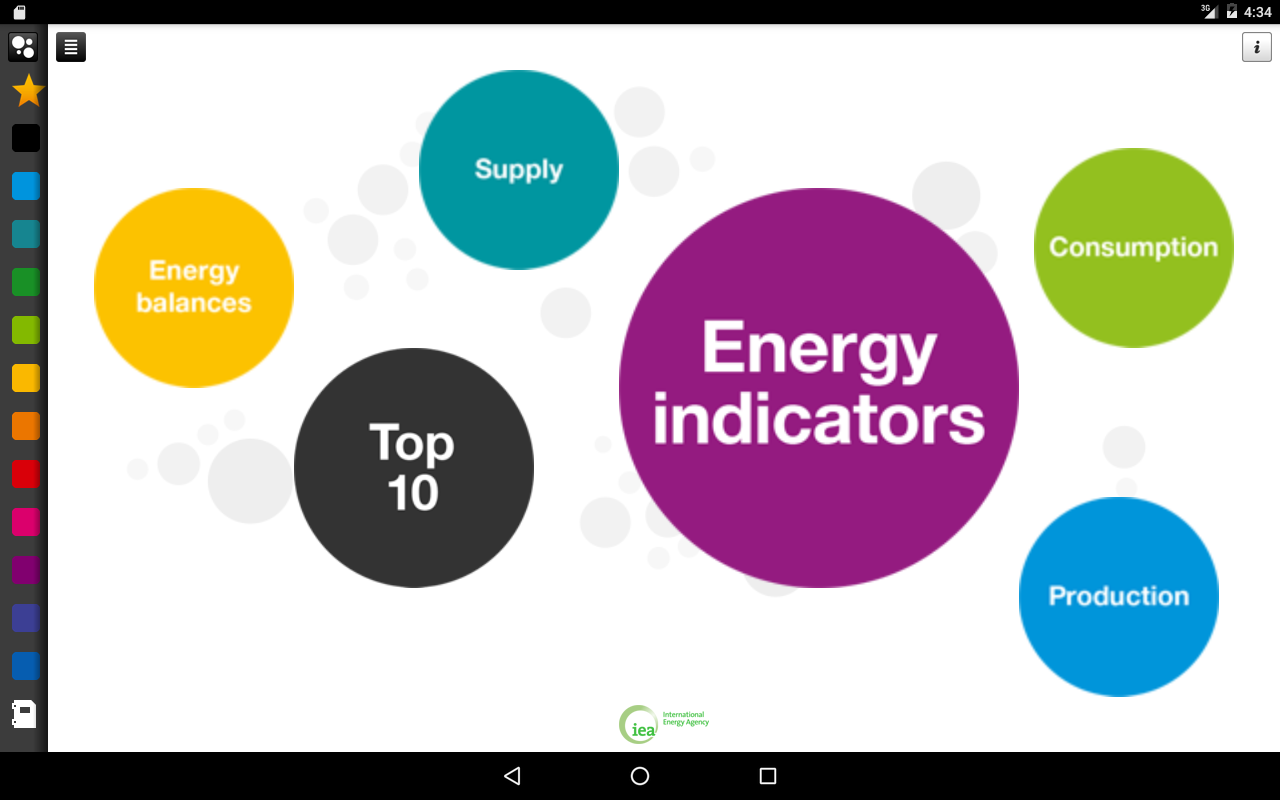 IEA KeyWorldEnergyStatistics- screenshot