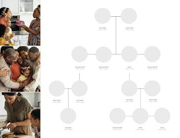 Togetherness Tree - Collage Template
