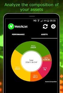 Shares Watchlist - náhled