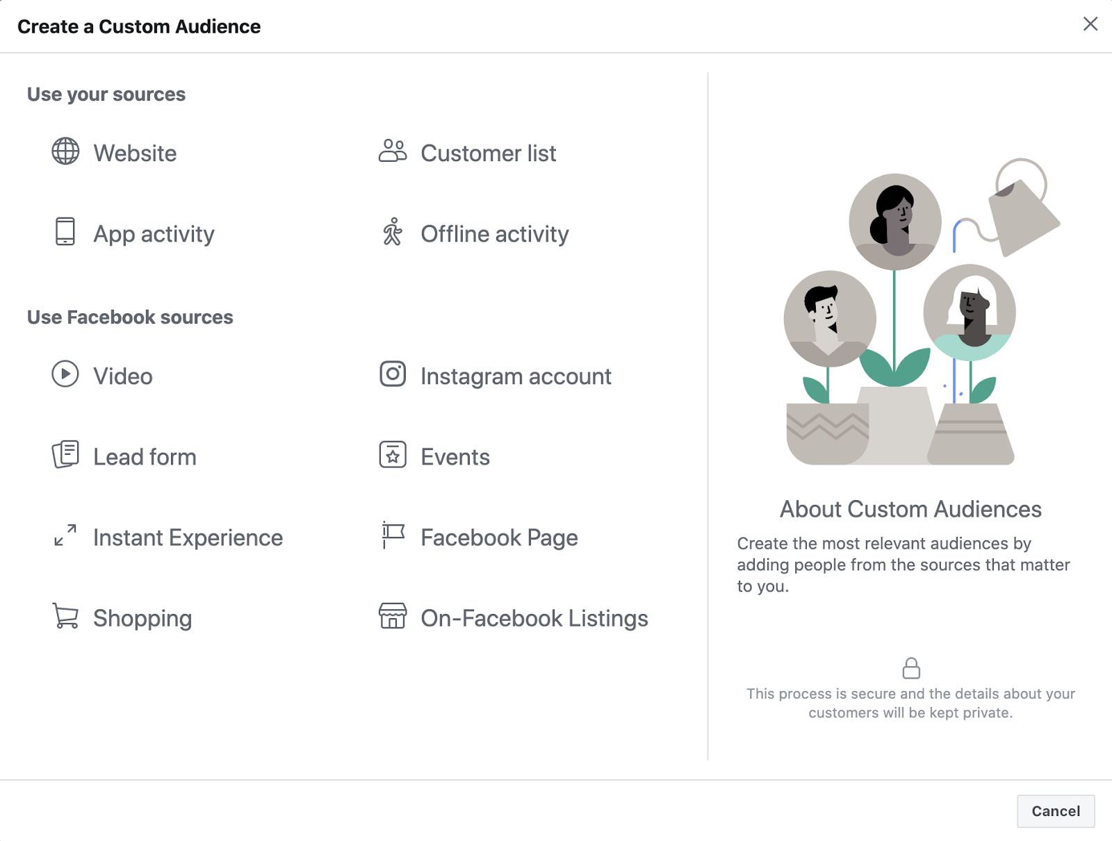 Facebook Lookalike Custom Audience