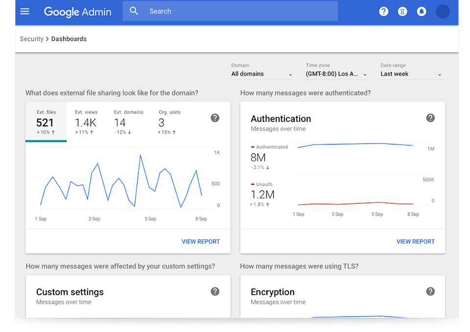G Suite Security dashboards