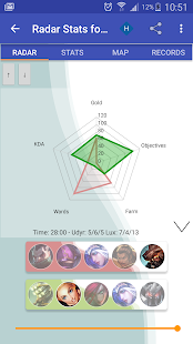 Radar Stats for LoL- screenshot thumbnail