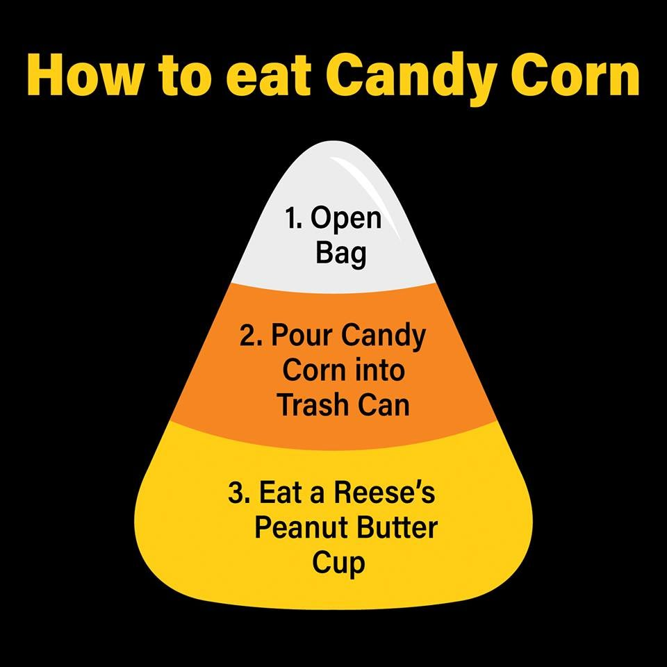 The Great Candy Corn Controversey