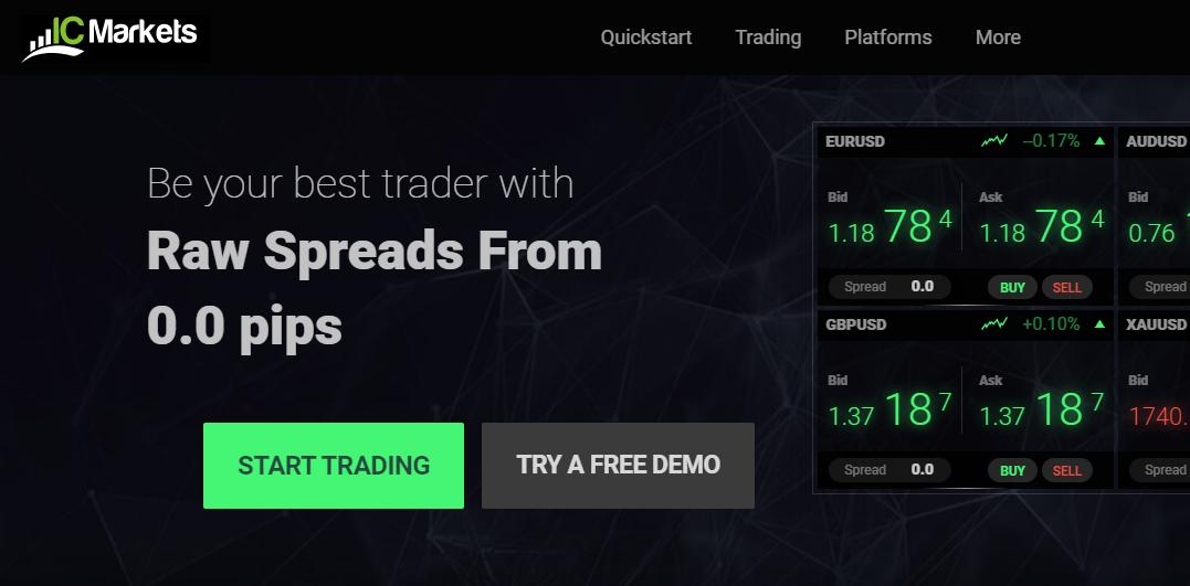 IC Market