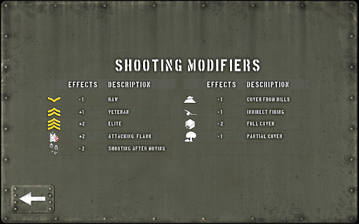 Télécharger Gratuit Tank Battle: Pacific mod apk screenshots 3