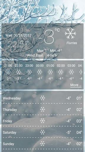 Prévisions météorologiques screenshot 3