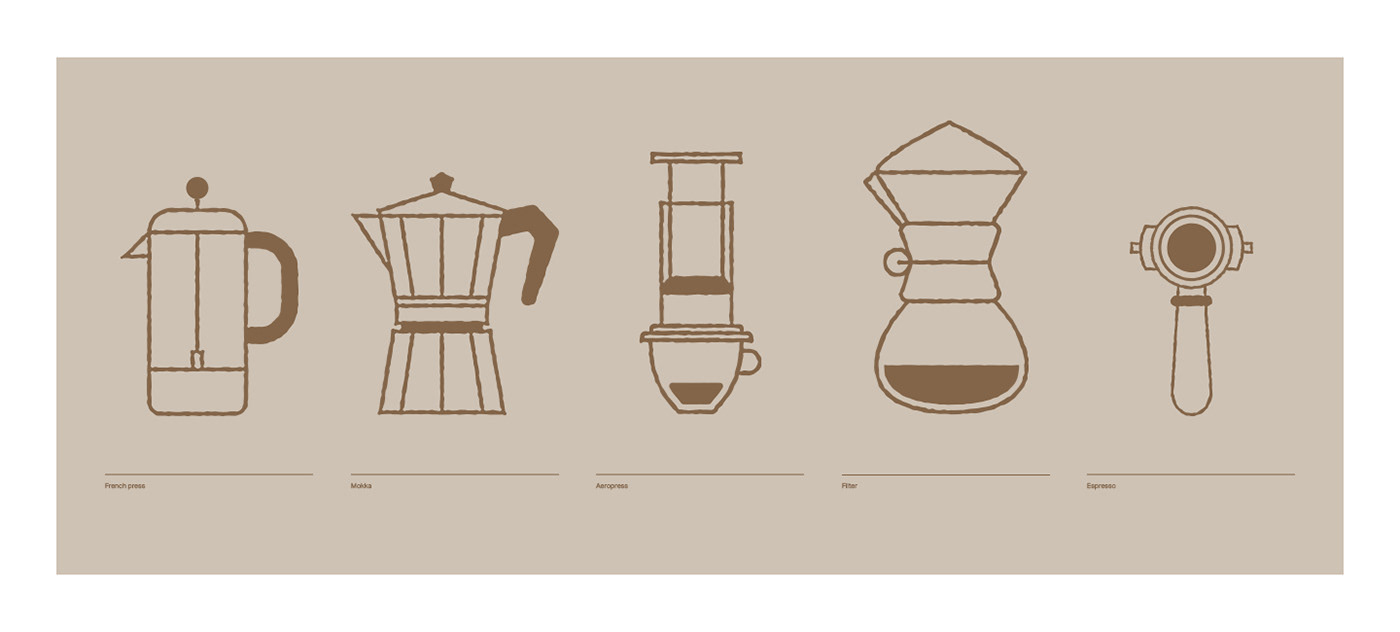 Icons of recomended methods to brew coffee using JNS coffee