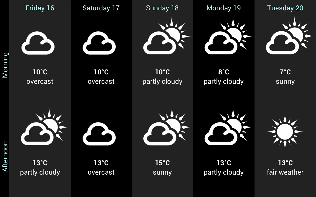 Weather for Italy- screenshot