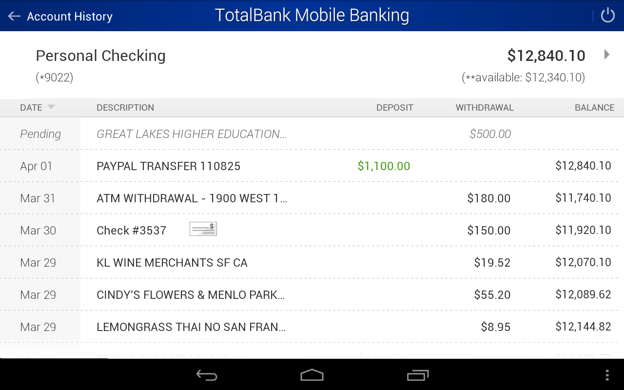 TotalBank Mobile Banking- screenshot