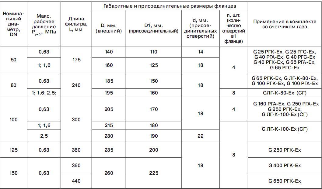 http://www.prylad.com.ua/images/stories/tabl4.jpg