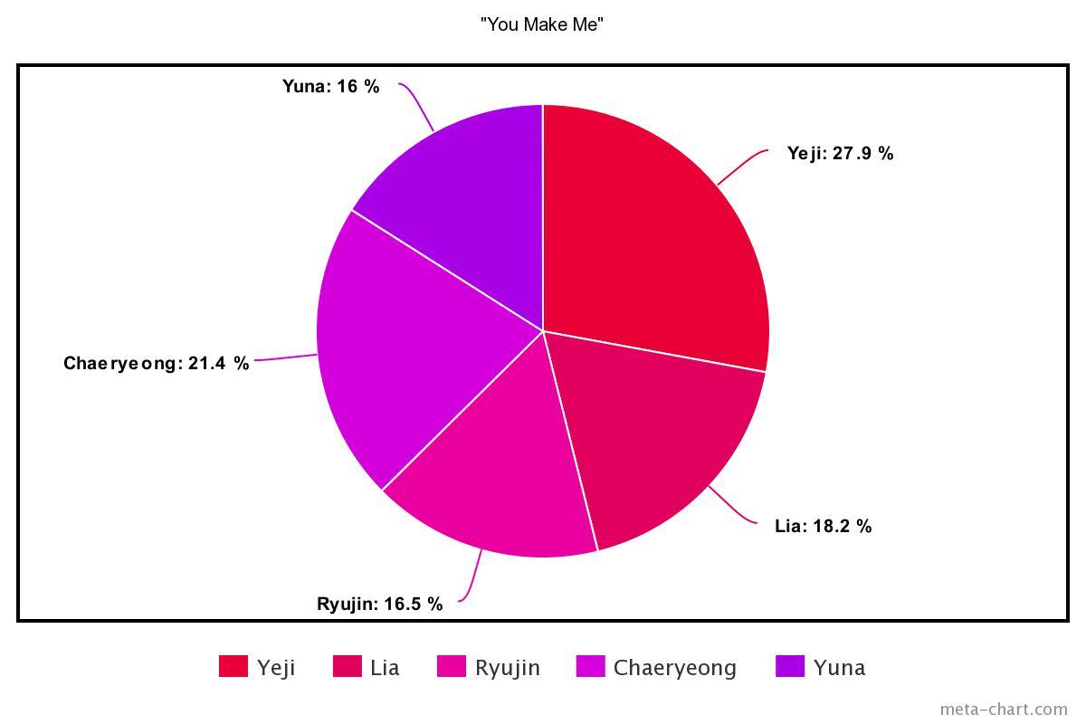 meta-chart - 2021-01-09T130525.335
