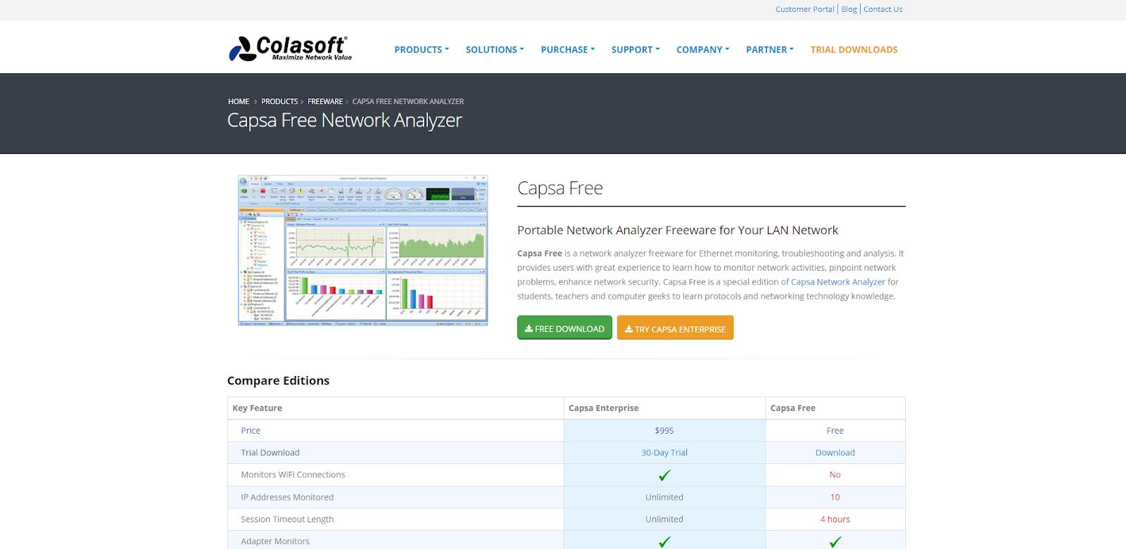 Capsa Free Network Monitoring Tool