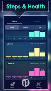 Step Counter- Pedometer & Calories Tracker