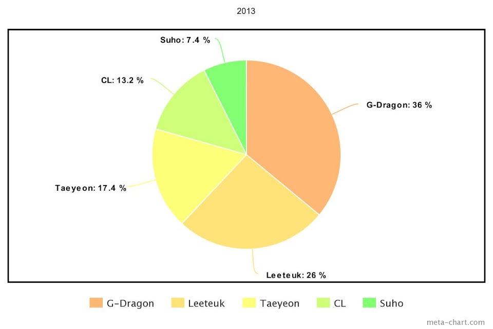 meta-chart - 2021-02-22T183024.112