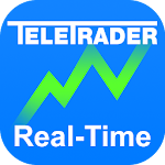 StockMarkets APK