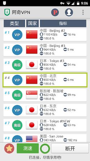 阿奇VPN 极速VPN大师