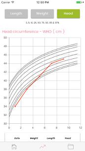 Baby Development – Growth Log 4