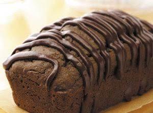 Triple-chocolate Quick Bread Recipe