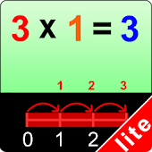 Multiplication Using Num Line Lite
