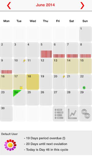 0 MyDays X - Period & Ovulation™ App screenshot