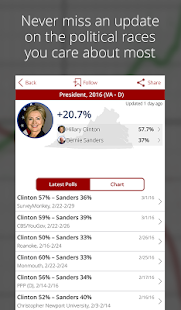 TPM PollTracker- screenshot thumbnail