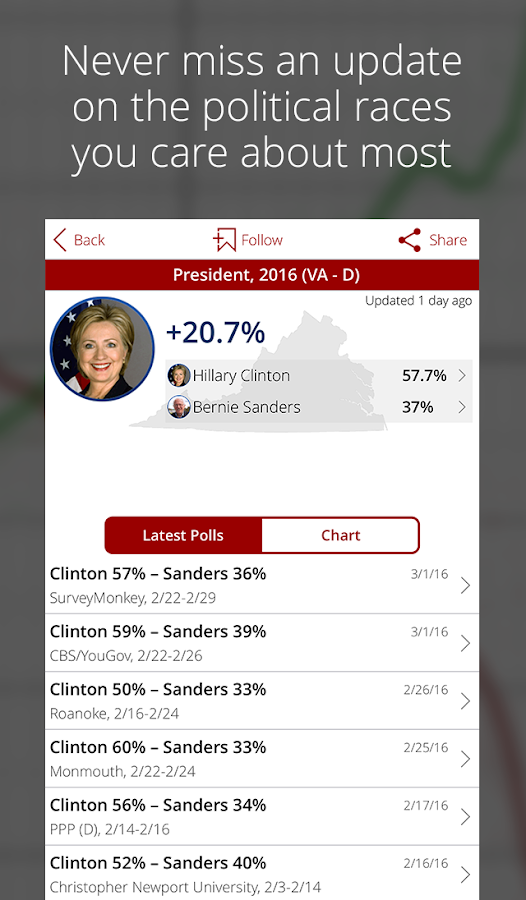 TPM PollTracker- screenshot