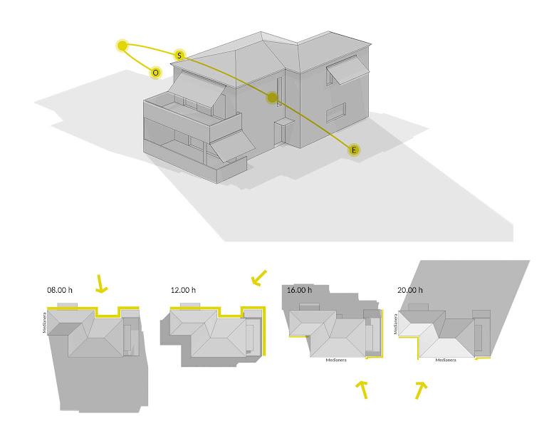 Estudio de soleamiento de la vivienda para rehabilitación energética vegetal
