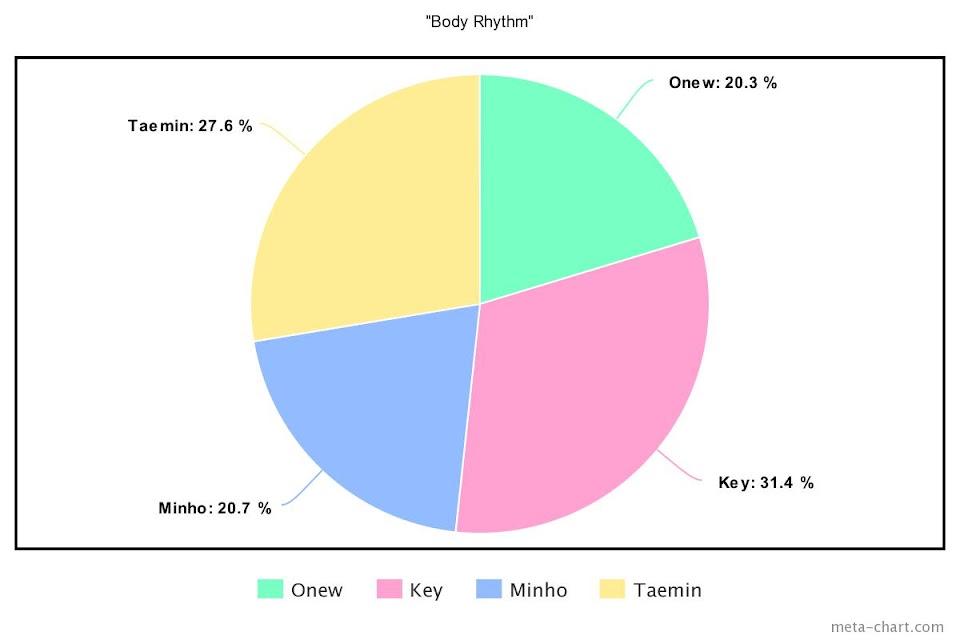 meta-chart - 2021-02-23T234757.136
