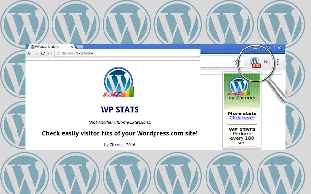 Wordpress Stats