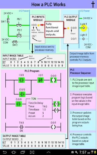 plc simulator mechatronics plc ladder logic apk download apkpure co