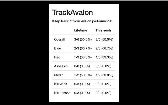 TrackAvalon