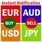 Forex Trading Signals with TP/SL (Notification)
