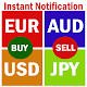 Forex Trading Signals with TP/SL (Notification) apk