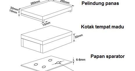 Cara Membuat STUP Kotak Koloni Lebah Trigona