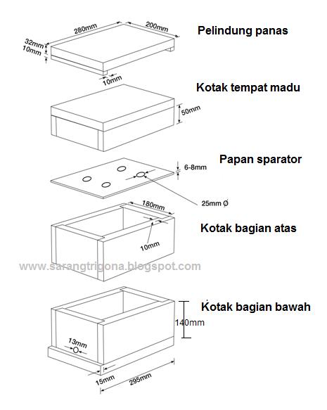 Cara Membuat Kotak Koloni (Stup) Trigona ~ Sarang Lebah ...