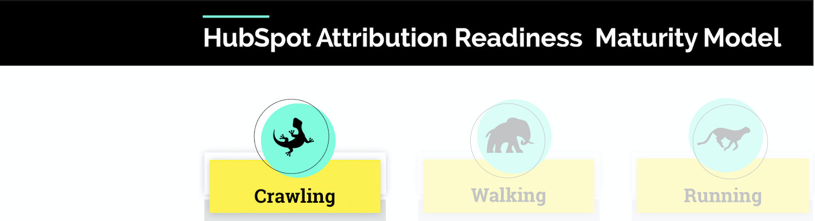 HubSpot Attribution Readiness Crawling Result