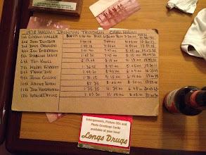 Photo: Scorecard from the 1st Ironman