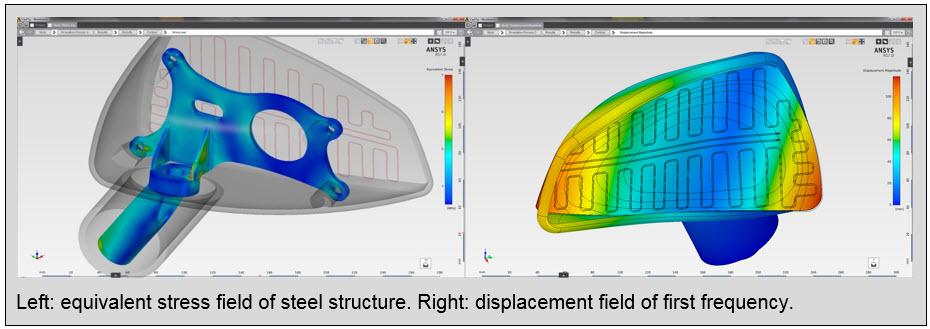 ANSYS распределение эквивалентных напряжений в стальных деталях