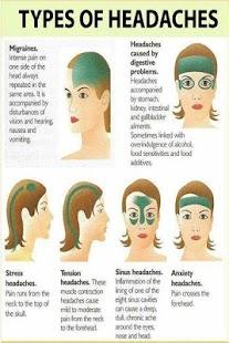 Headache - náhled